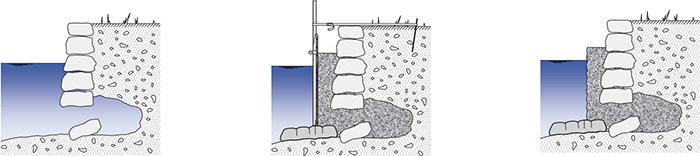 Beispiel einer Ufermauer-Sanierung